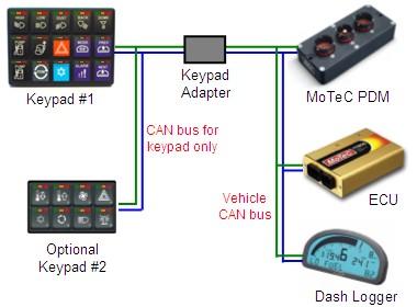 keypad_system_380x280 www motec com u2022 view topic motec m8 on 3sge on motec ecu motec m600 wiring diagram at mr168.co